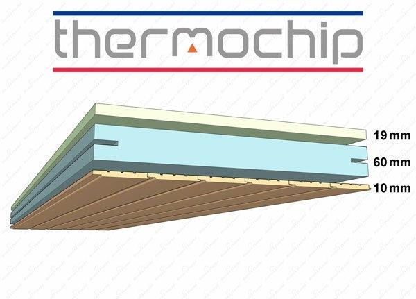 Thermochip