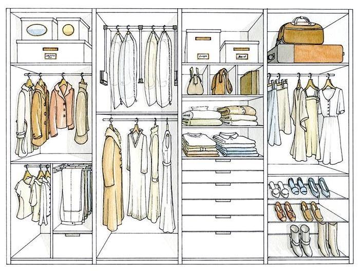 Esquema de armario