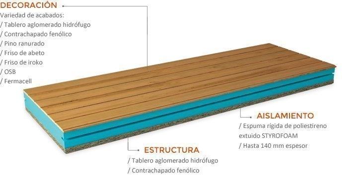 Panel aislante cubiertas maderas casais materiales de - Panel sandwich aislante ...
