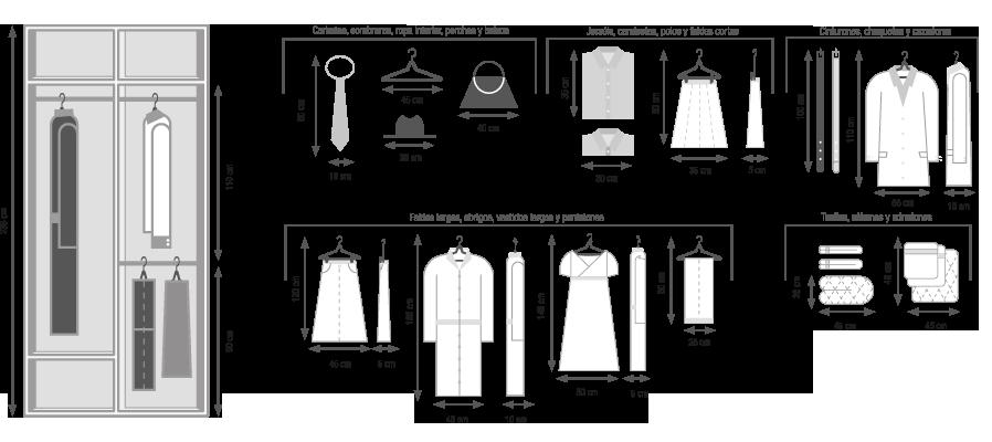 Armarios soluciones en kit maderas casais materiales - Medidas de un armario ...