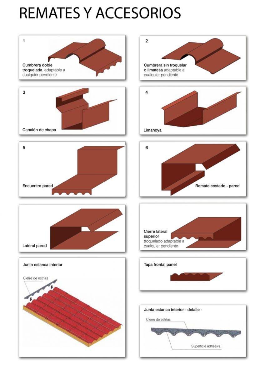 Cubiertas panel teja maderas casais materiales de for Cubiertas de panel sandwich imitacion teja