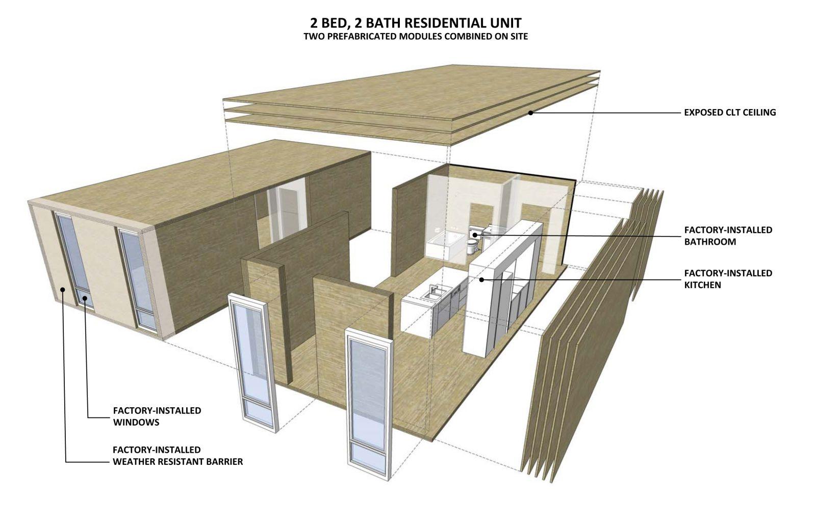 Paneles Contralaminados Madera Estructural Maderas