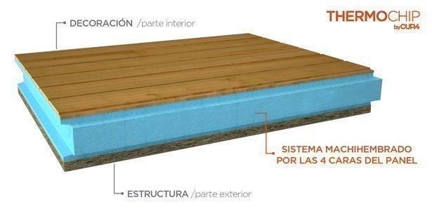 Panel sandwich maderas casais materiales de carpinter a en a coru a galicia - Casas de panel sandwich ...