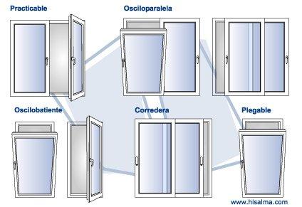 Ventanas monoblock maderas casais materiales de for Tipos de aluminio para ventanas