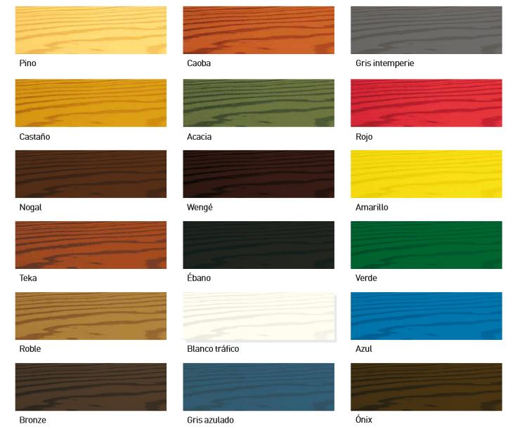 Vigas tratamiento maderas casais materiales de - Tipos de barnices para madera ...